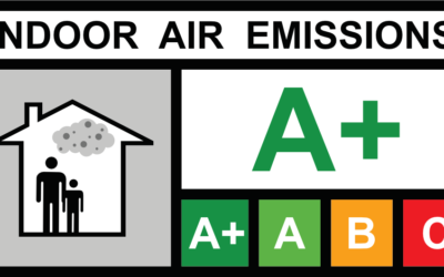 Indoor Air Quality Standards – Temperature