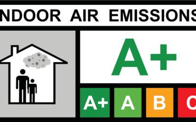 Indoor Air Quality Standards – Temperature